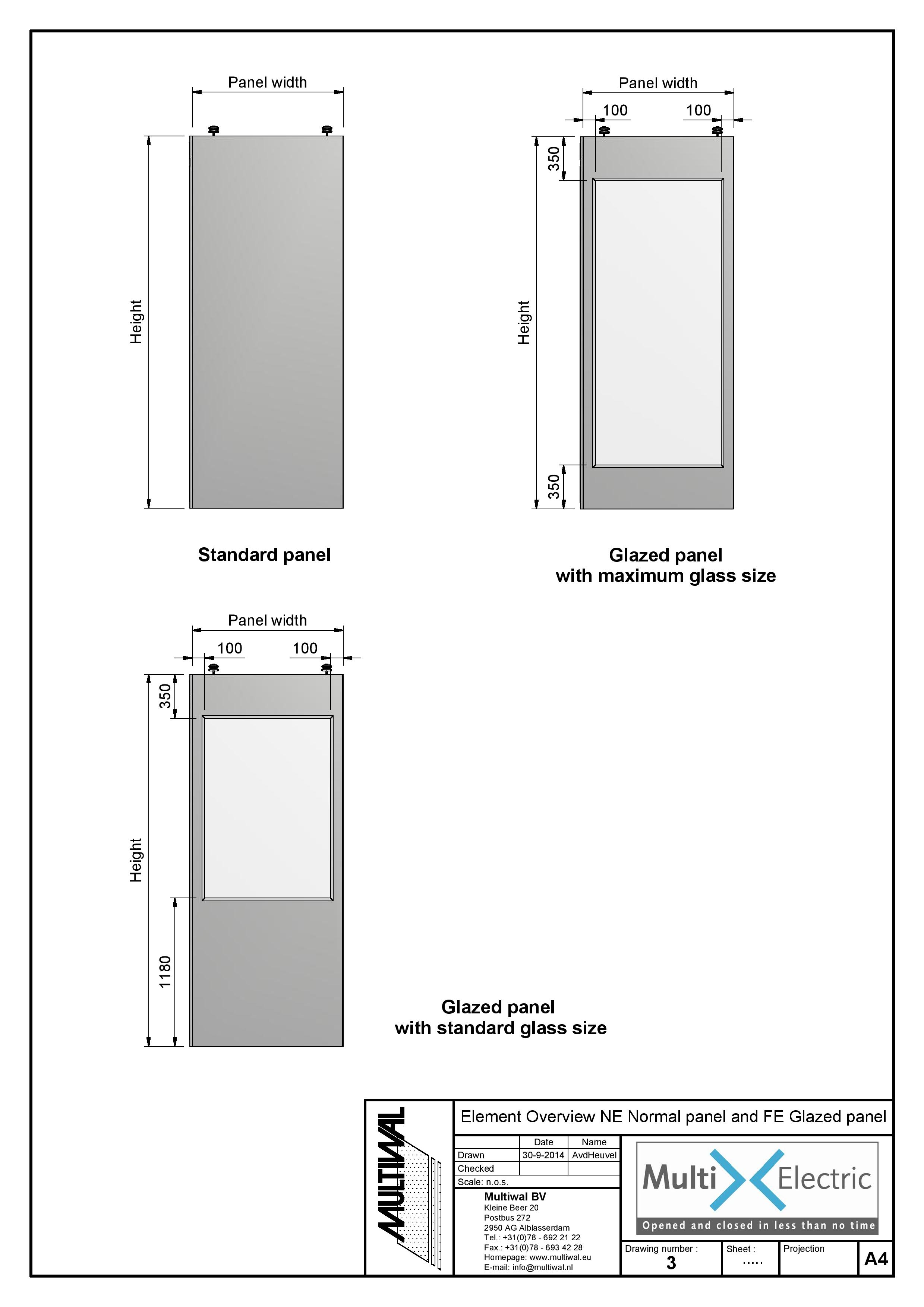 k size electrical panel dimensions
